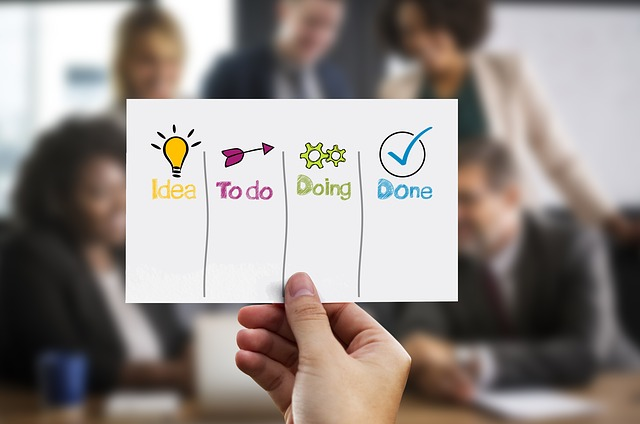 Come mappare un processo aziendale